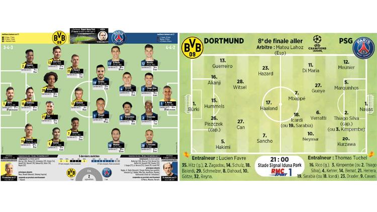 Composition du PSG : Une équipe en 3-4-3 et Gana présent, Icardi sur le banc à Dortmund